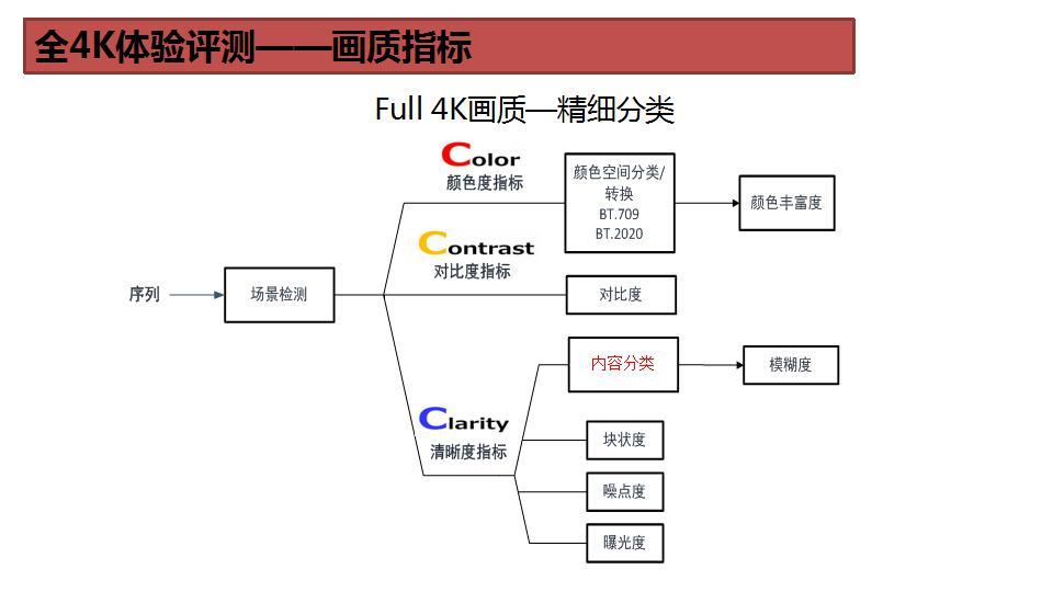 6uVES标准组2017长沙论道-v2_15.jpg