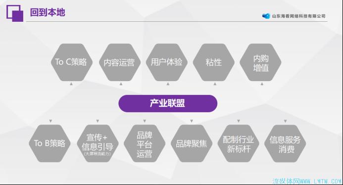 2、山东广电新媒体-赵儒祥2193.png