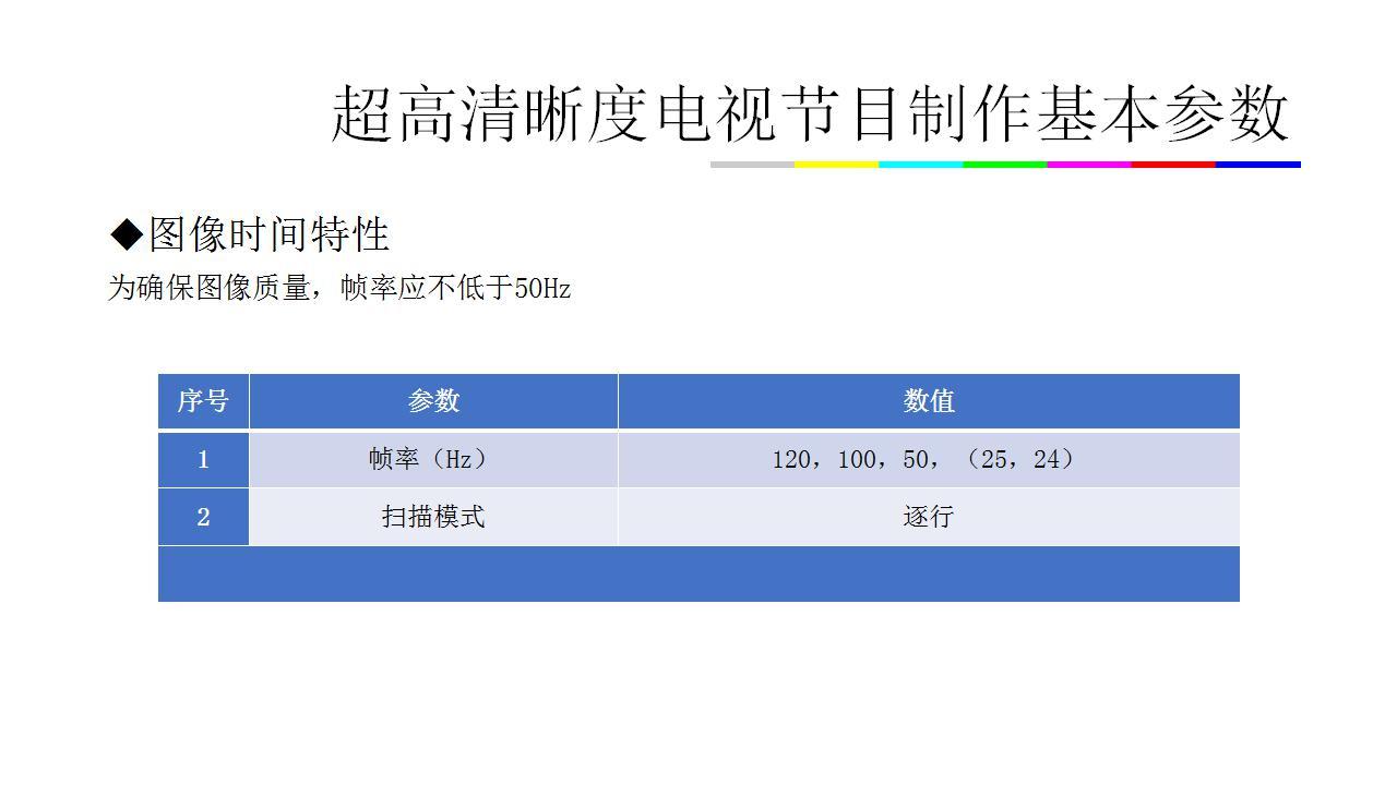 3超高清晰度电视系统基本参数  1109_05.jpg