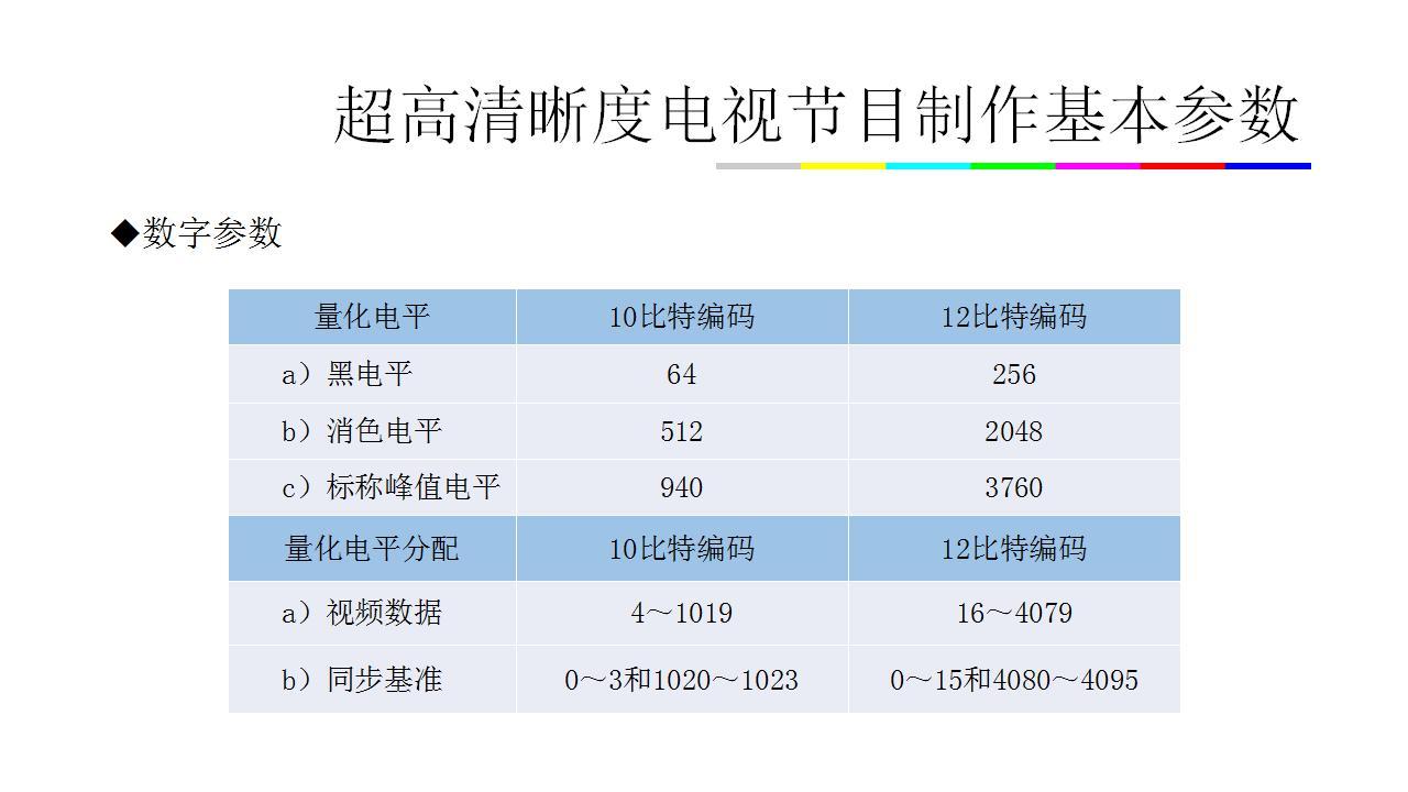3超高清晰度电视系统基本参数  1109_08.jpg