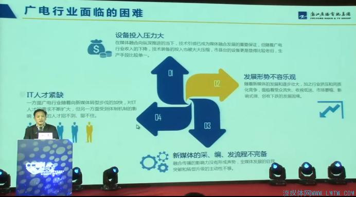 媒体融合论坛演讲精华1418.png