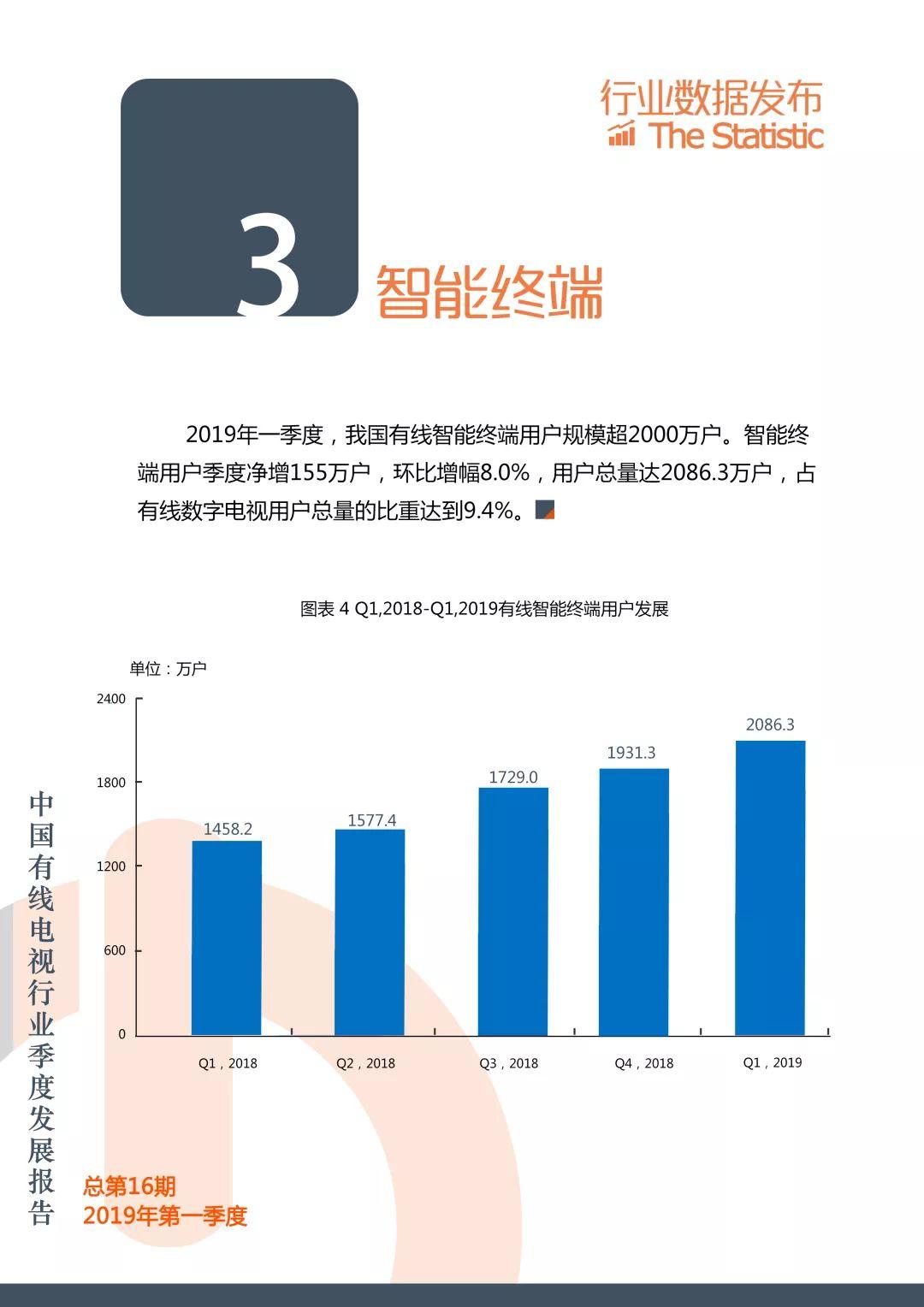 2019年中国有线电视行业第一季度报告 有线电视用户减少