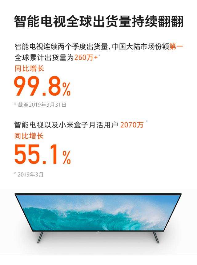 小米公布2019年第一季度财报 小米电视中国大陆出货量第一