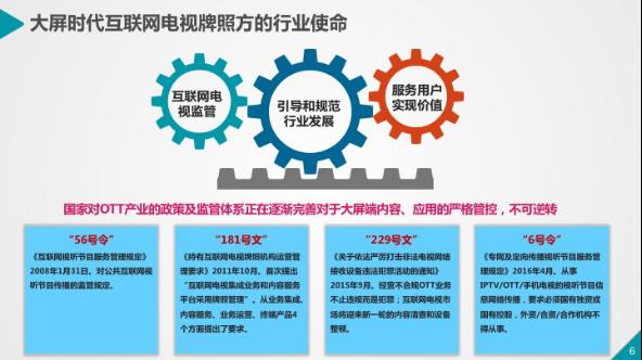 【CCBN干货】王睿:CIBN互联网电视视频云建设20170328731.png