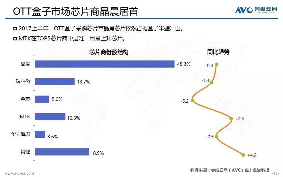 2017杭州车牌螺丝安装图解