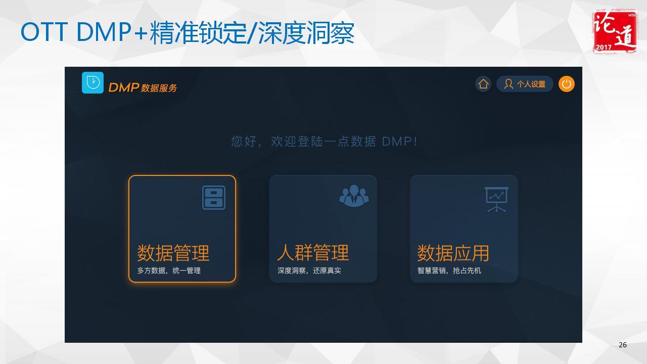 5 文国基  家庭电视大屏广告投放攻略_26.jpg