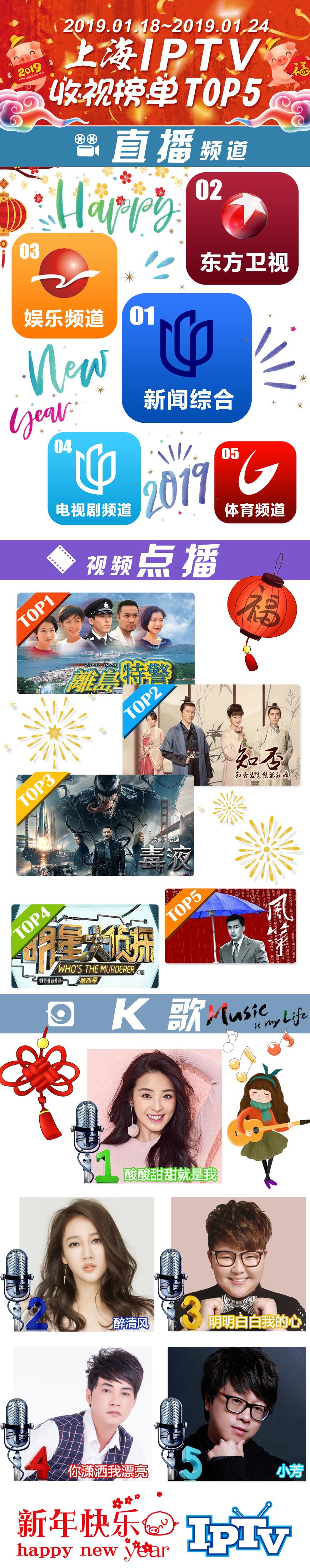 2019微博-上海IPTV收视榜单TOP5-190125.jpg