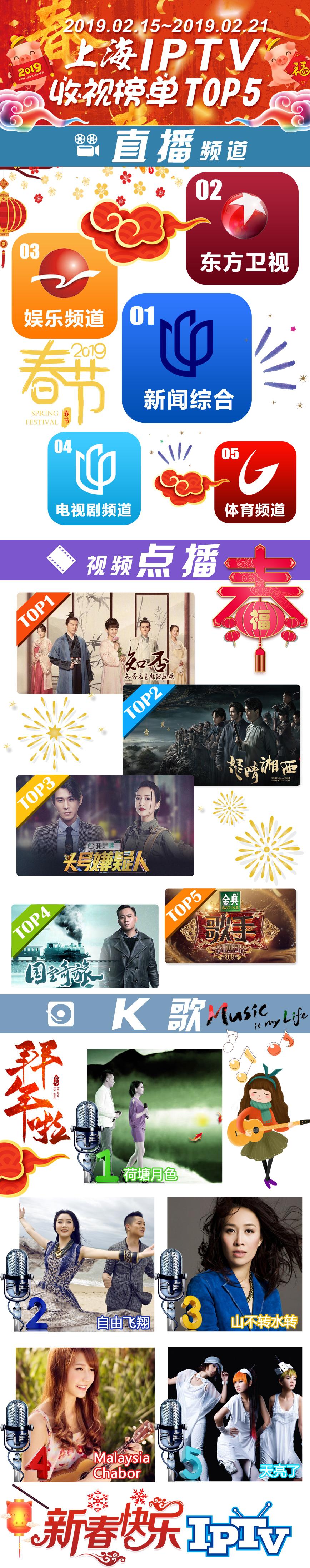 2019微博-上海IPTV收视榜单TOP5-190222.jpg
