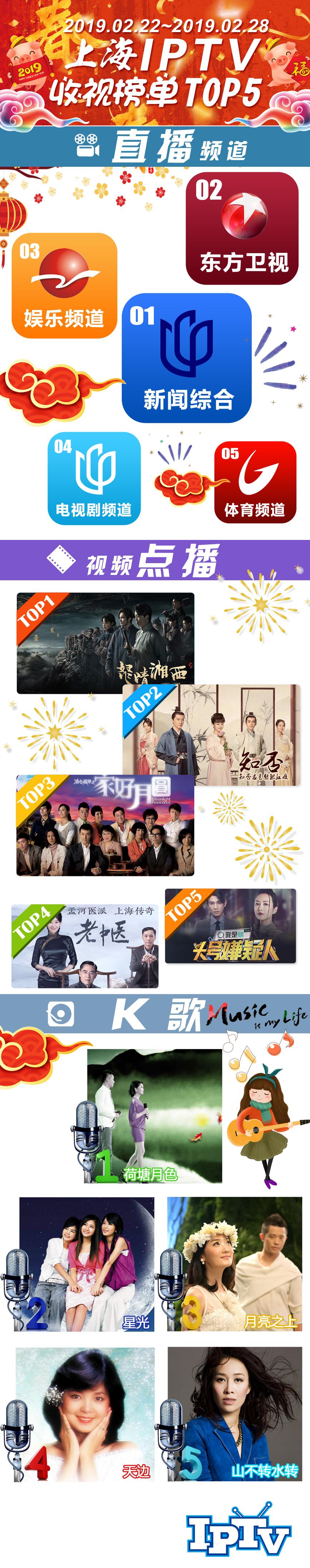 2019微博-上海IPTV收视榜单TOP5-190301.jpg