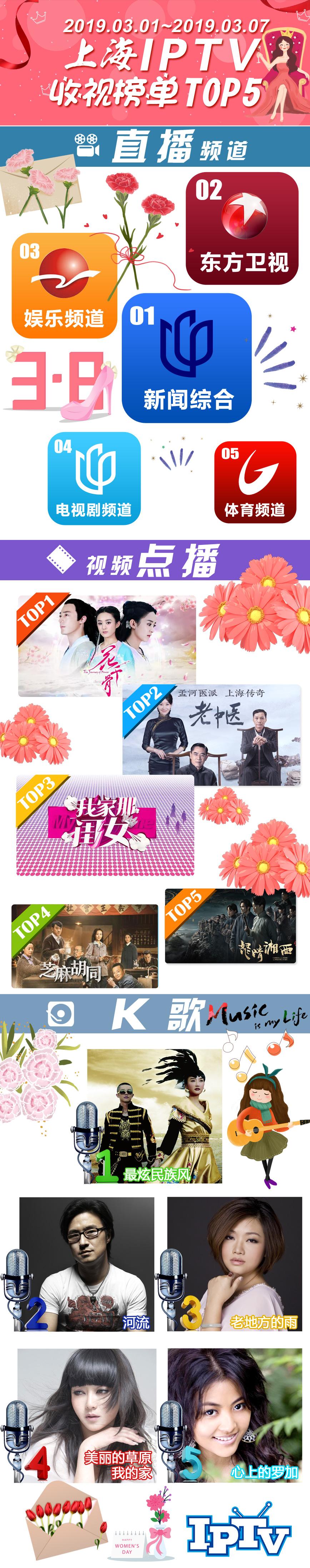 2019微博-上海IPTV收视榜单TOP5女神版.jpg