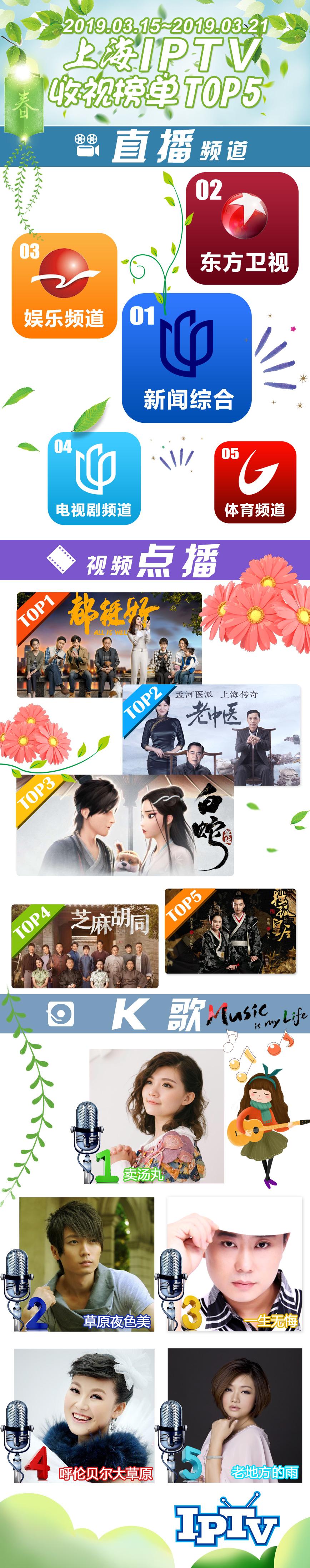 2019微博-上海IPTV收视榜单TOP-190322.jpg