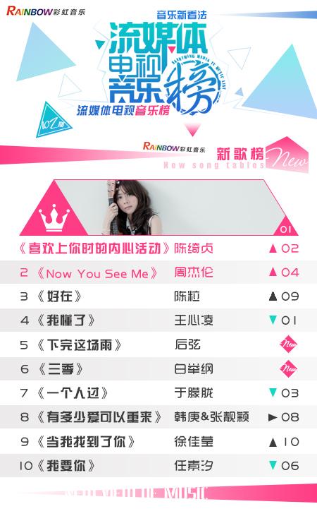 彩虹音乐第102期流媒体电视音乐榜_01.jpg