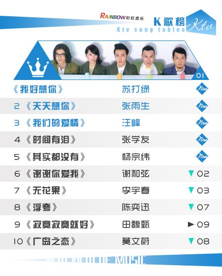 彩虹音乐第102期流媒体电视音乐榜_02.jpg