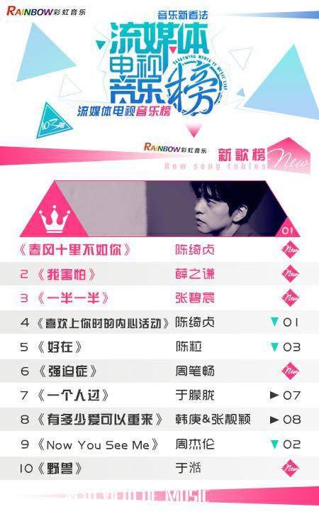 彩虹音乐第103期流媒体电视音乐榜_01_爱奇艺.jpg