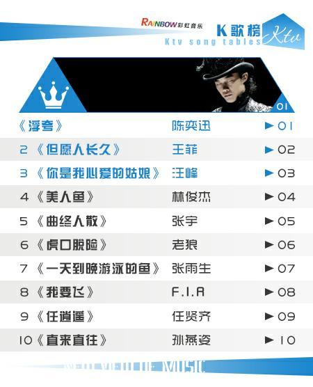 彩虹音乐第104期流媒体电视音乐榜_02_爱奇艺.jpg